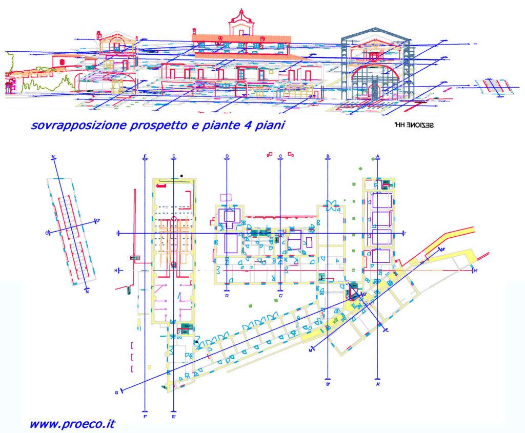 piante e prospetti georeferenziati ottenuti da rilievo laser scanner 3d proeco